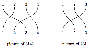 picture of the permutations 3142 and 231